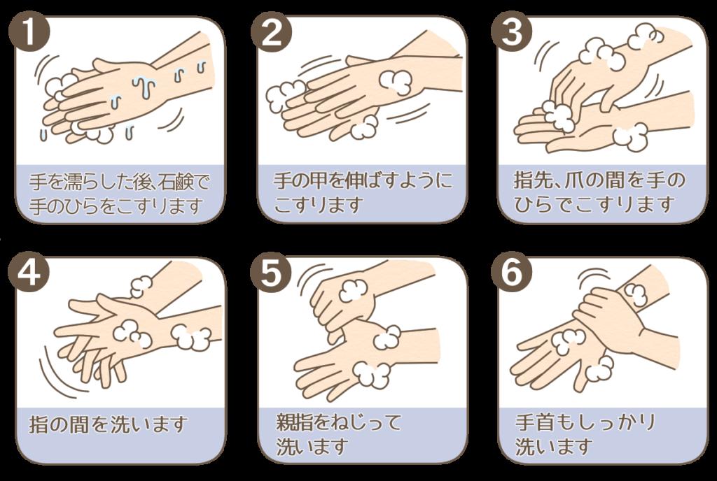 手の洗い方手順のイラスト