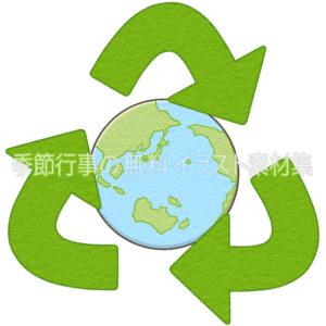 リサイクルのイメージのマーク